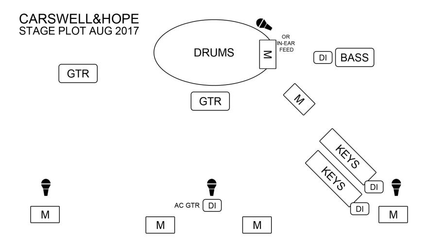 C&H-StagePlot-Aug2017.jpg