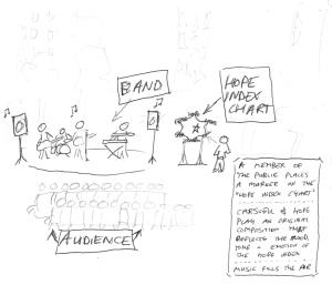 Hope-Index-sketch2